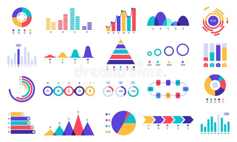 Graphic charts icons. Finance statistic chart, money revenue and profit growth graph. Business presentation graphs flat royalty free illustration