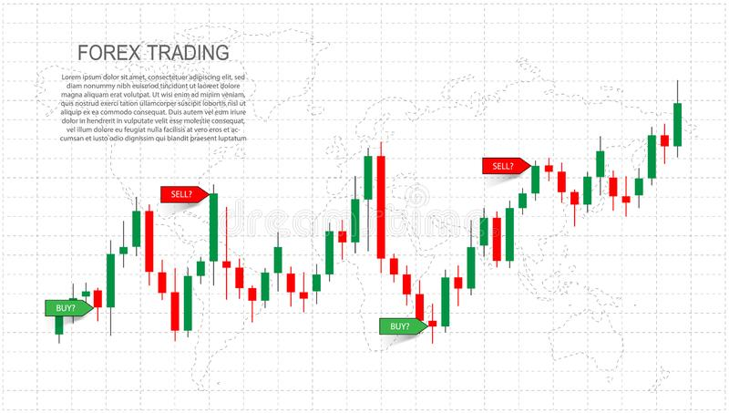Forex awing