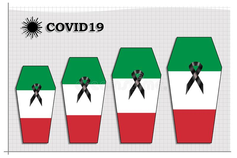 Death Toll of Covid19 in Italy. Graphic showing rising death toll victims by Covid19 in Italy royalty free illustration