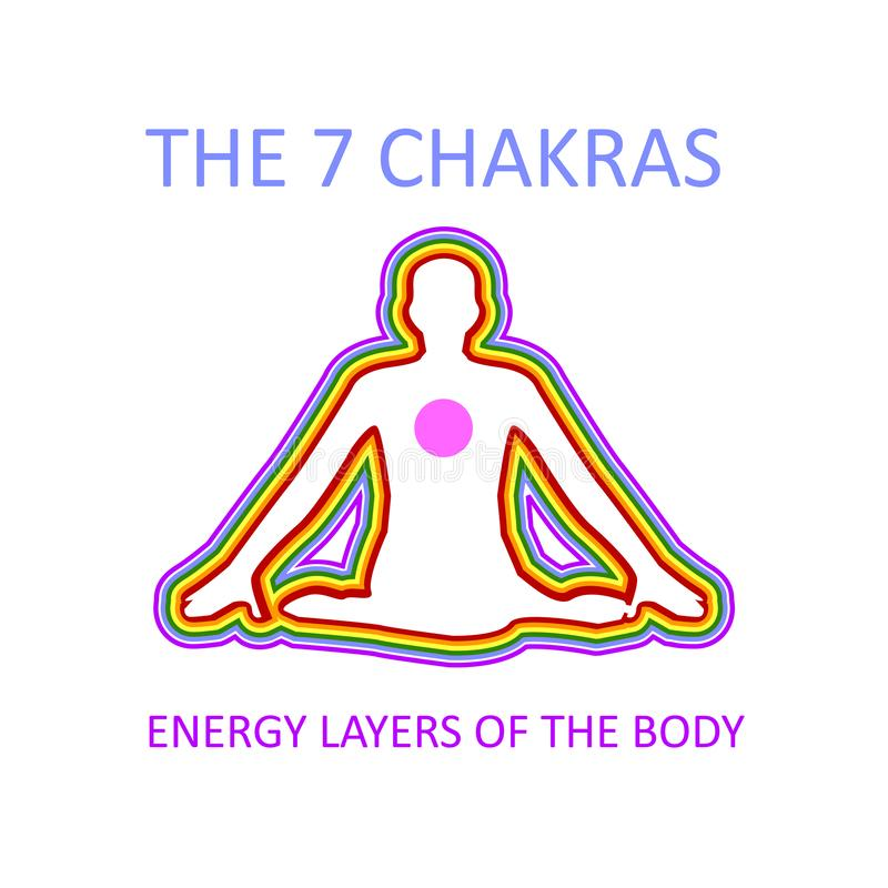 Graphic showing the seven chakras of the human body royalty free illustration