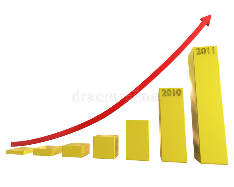 Download Graphical Representation Of Profit Increase Royalty Free Stock Photos - Image: 16679138