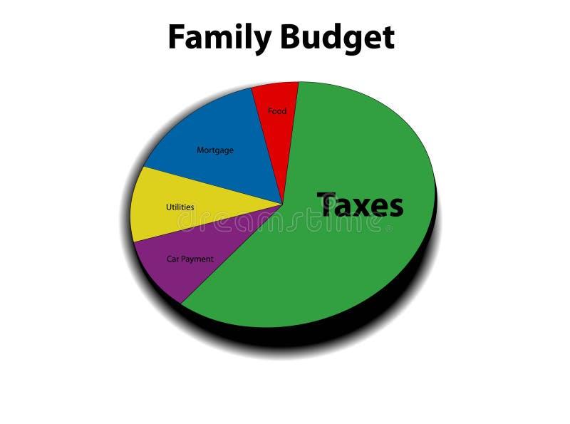 graphique 3D de budget de famille illustration stock