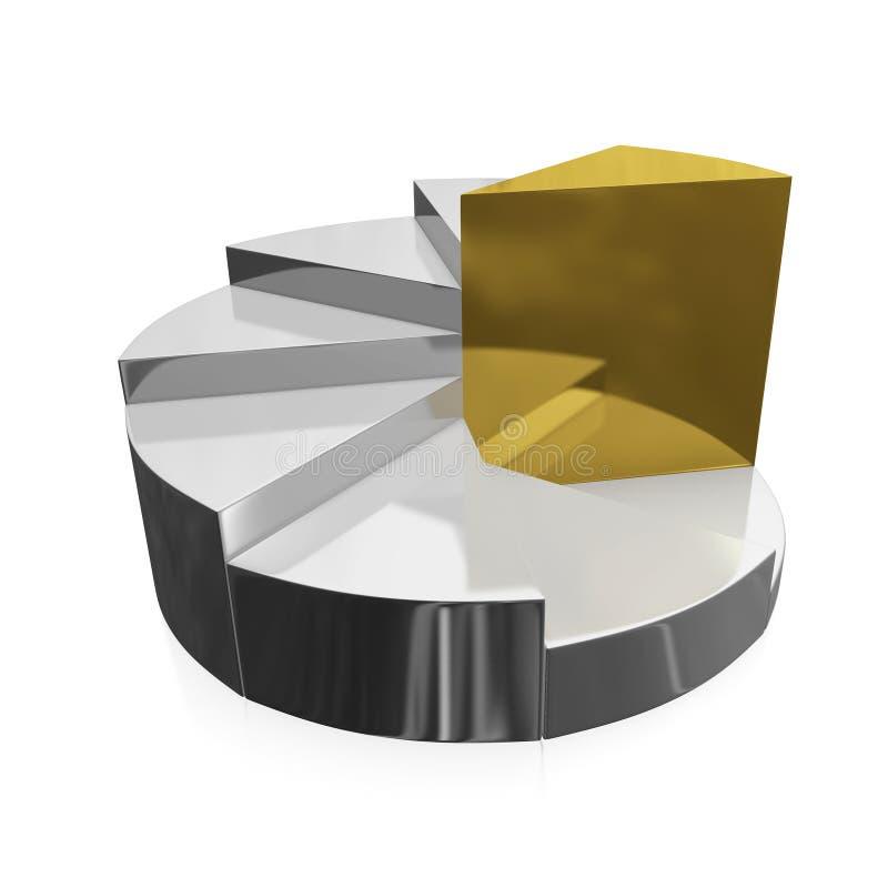 Graphique circulaire de croissance d'affaires d'or et d'argent illustration stock