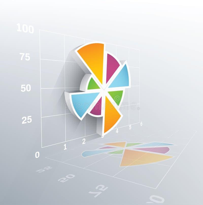 graphique circulaire du vecteur 3d illustration libre de droits