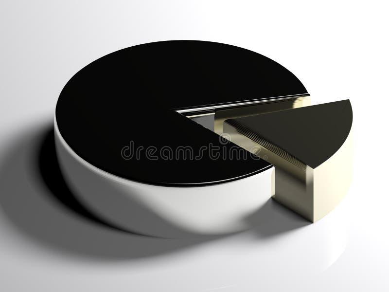 Graphique circulaire métallique - rendu 3D illustration de vecteur