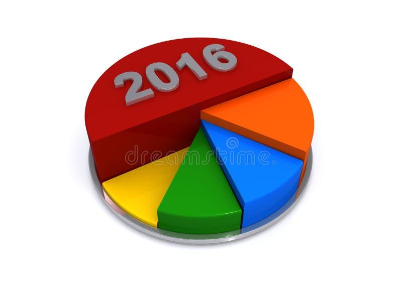 2016 graphique circulaire ou graphique dimensionnel image stock