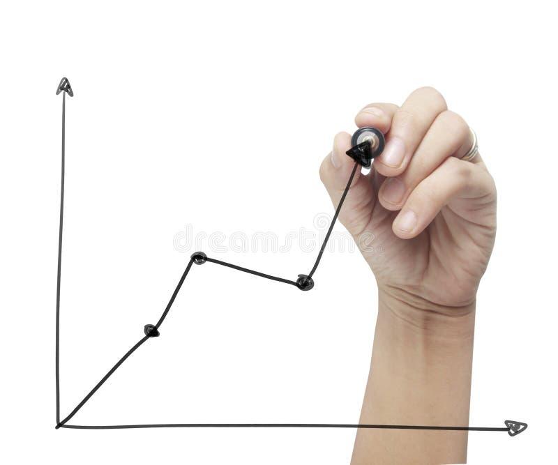 Graphique croissant de diagramme de dessin d'homme d'affaires images stock