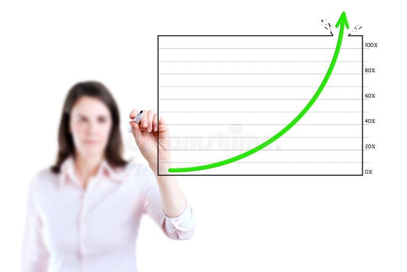 Graphique d'accomplissement de dessin de femme d'affaires. images stock