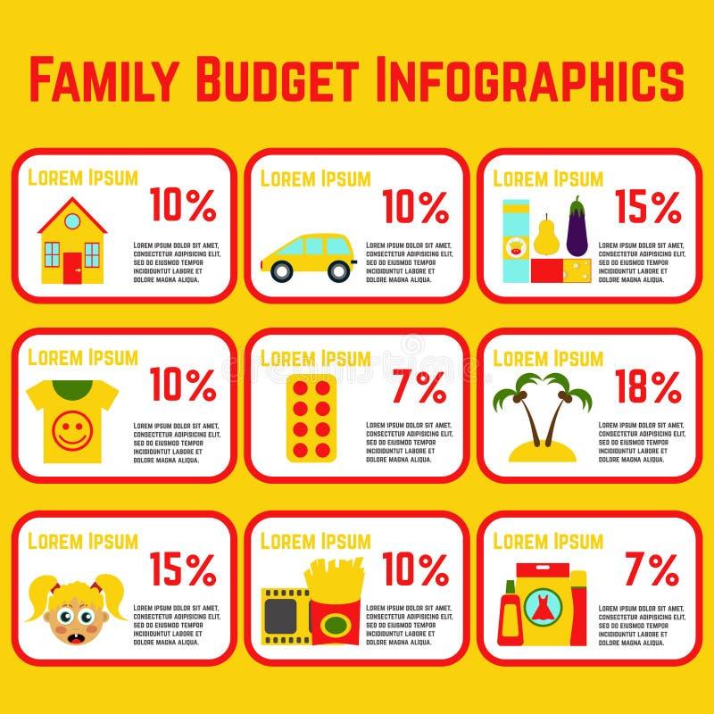 Graphique d'infos de budget de famille illustration stock