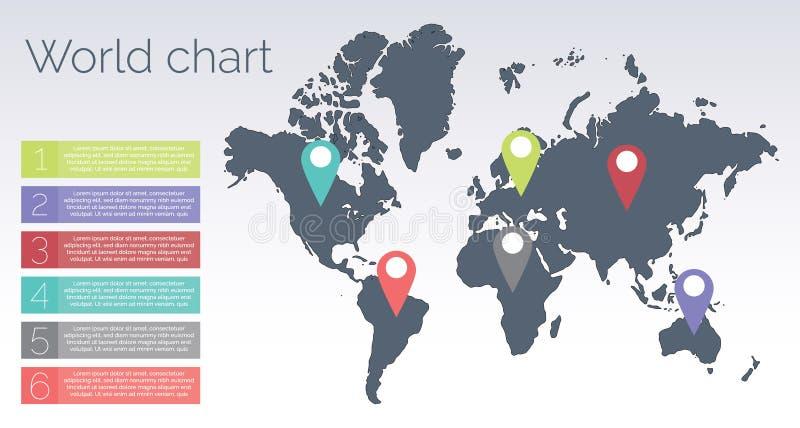 Graphique d'infos de diagramme du monde illustration stock