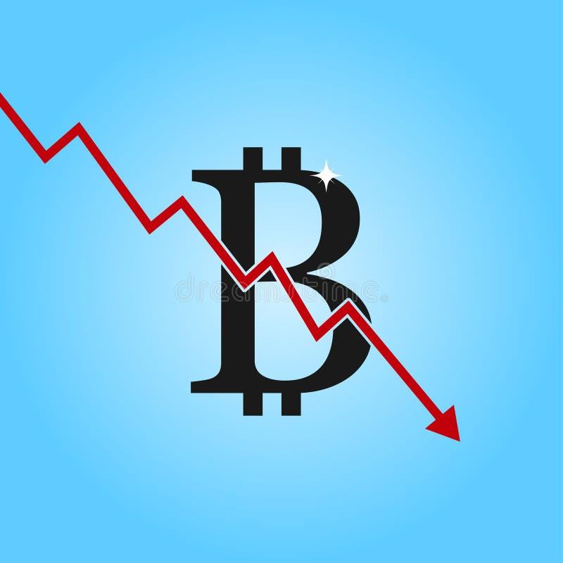 Graphique de baisse de Bitcoin Signe de Bitcoin avec la flèche vers le bas Concept de lésion de cryptocurrency et chute de Vecteu illustration de vecteur