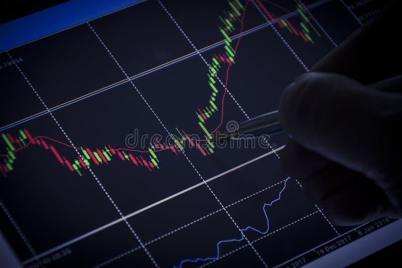Graphique de chandelier, affaires et concept financier photos stock