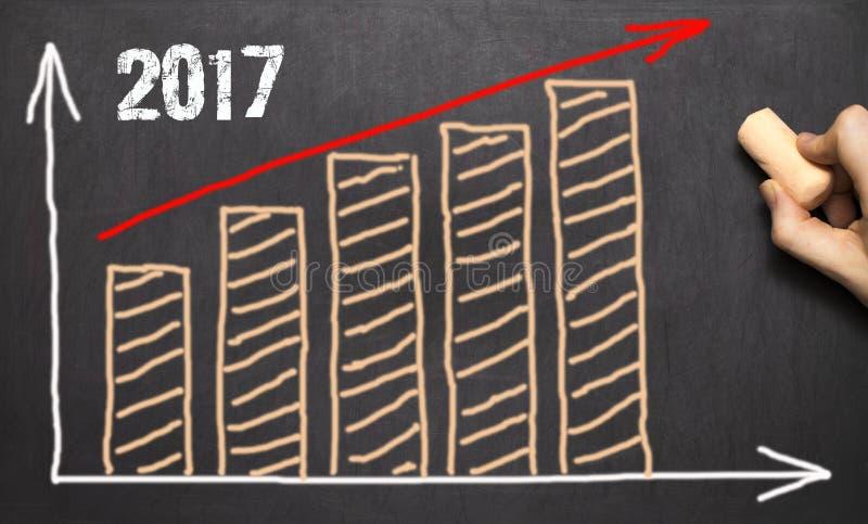 Graphique de croissance de dessin de main pendant l'année 2017 photographie stock libre de droits