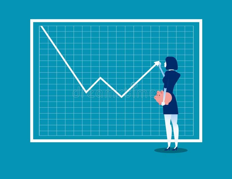 graphique de croissance Femme d'affaires avec le marché boursier de bénéfice et le diagramme de graphique de tendance à la hausse illustration libre de droits