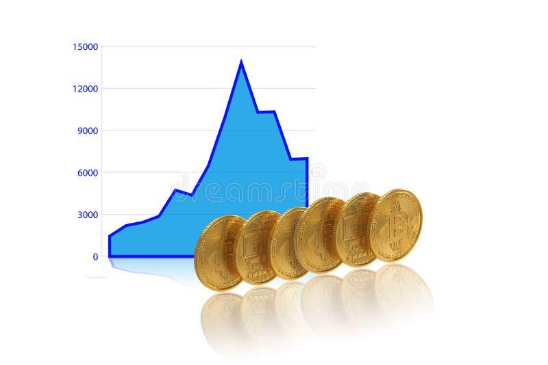 Graphique de cryptocurrency d'argent liquide de devise de Bitcoin images stock
