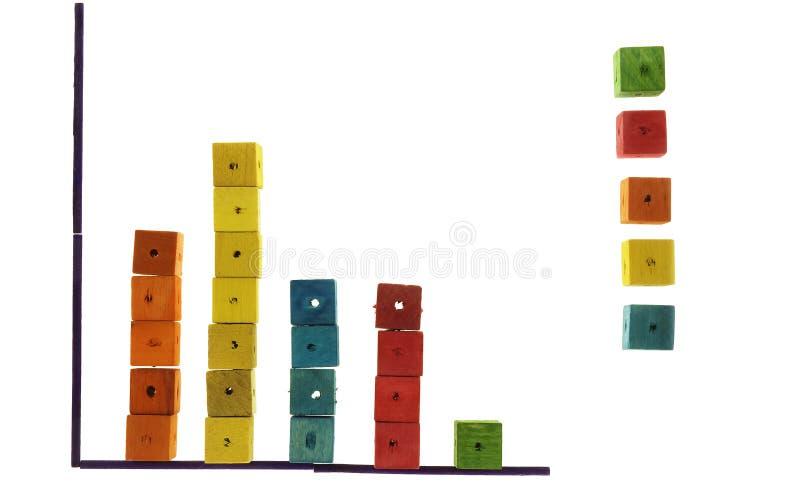 Graphique de gestion image stock