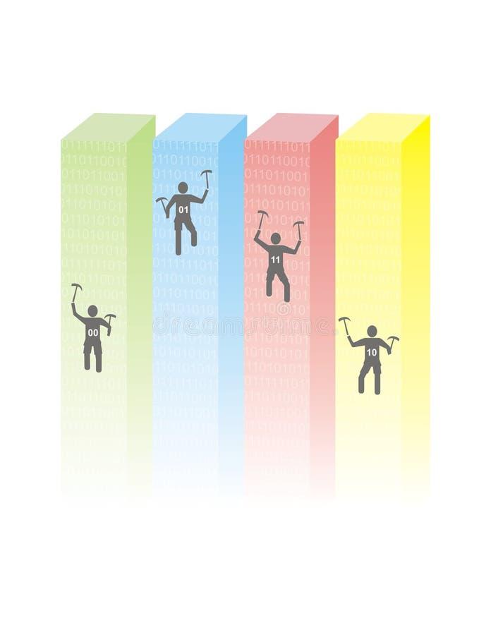 Graphique de gestion de diagramme à barres illustration libre de droits