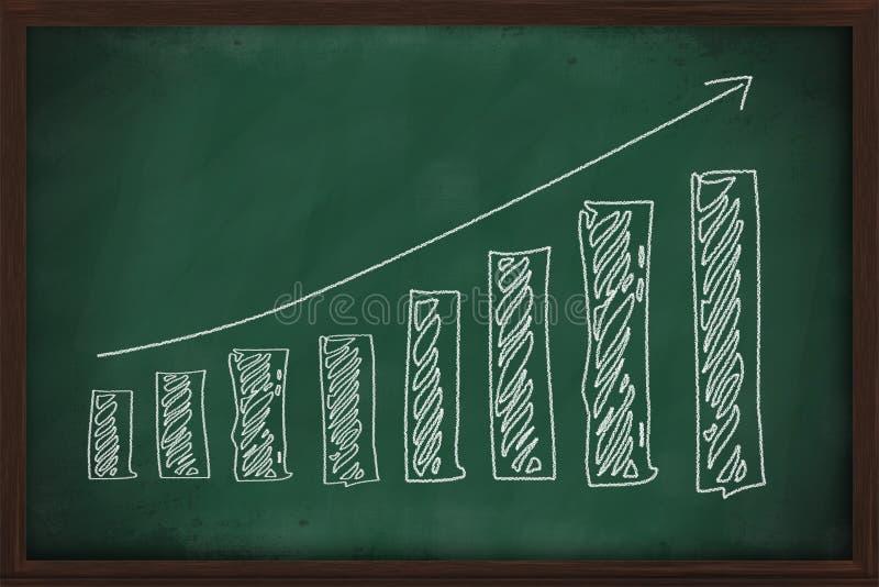 Graphique de gestion de finances sur le tableau illustration libre de droits