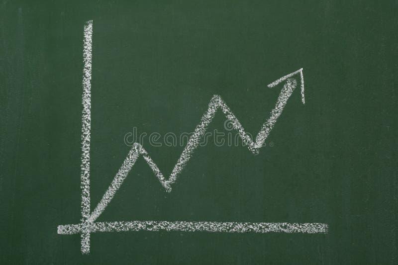 graphique de gestion de tableau noir images stock