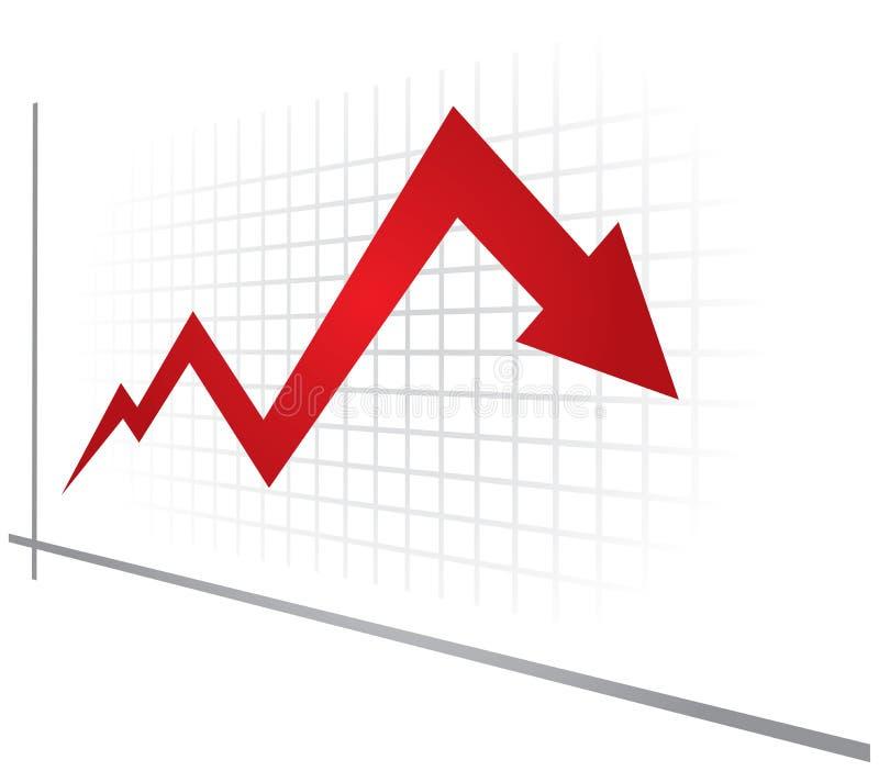 Graphique de récession économique illustration stock