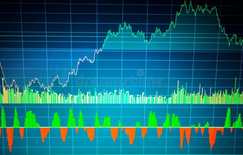 Graphique de sciences économiques du monde Vue conceptuelle du m de devises étrangères photos libres de droits