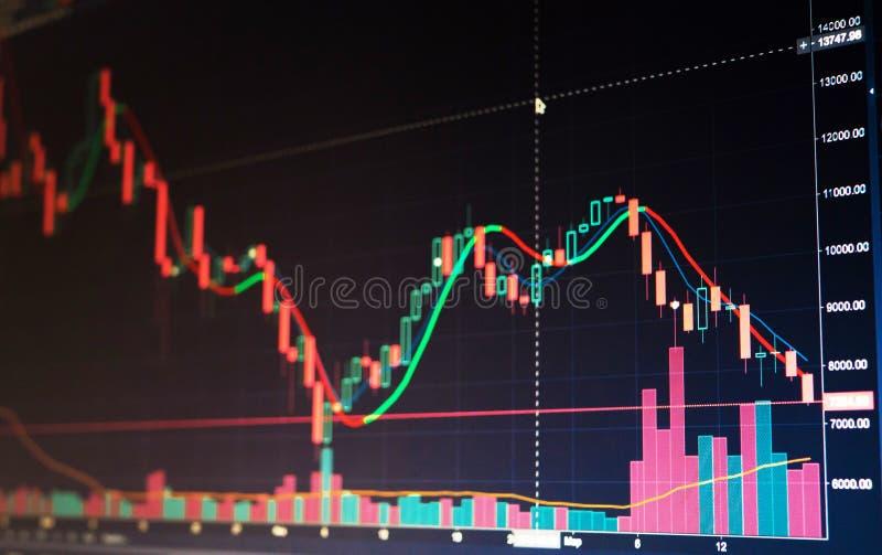 Graphique de sciences économiques du monde Vue conceptuelle de marché des changes photo stock
