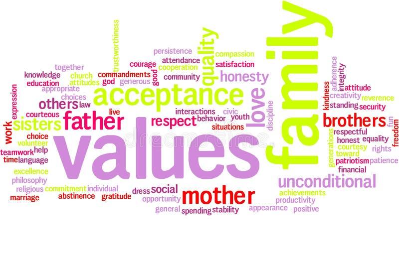 Graphique de valeurs familiales illustration stock