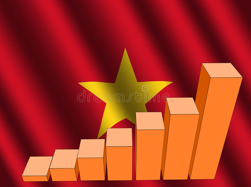 Graphique sur l'indicateur vietnamien illustration de vecteur