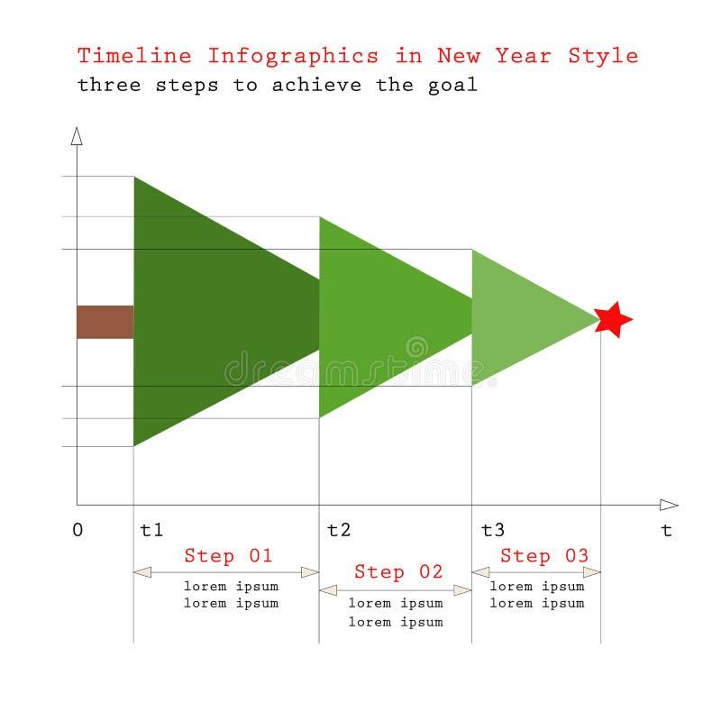 Graphiques d'infos de chronologie de nouvelle année/Noël illustration stock