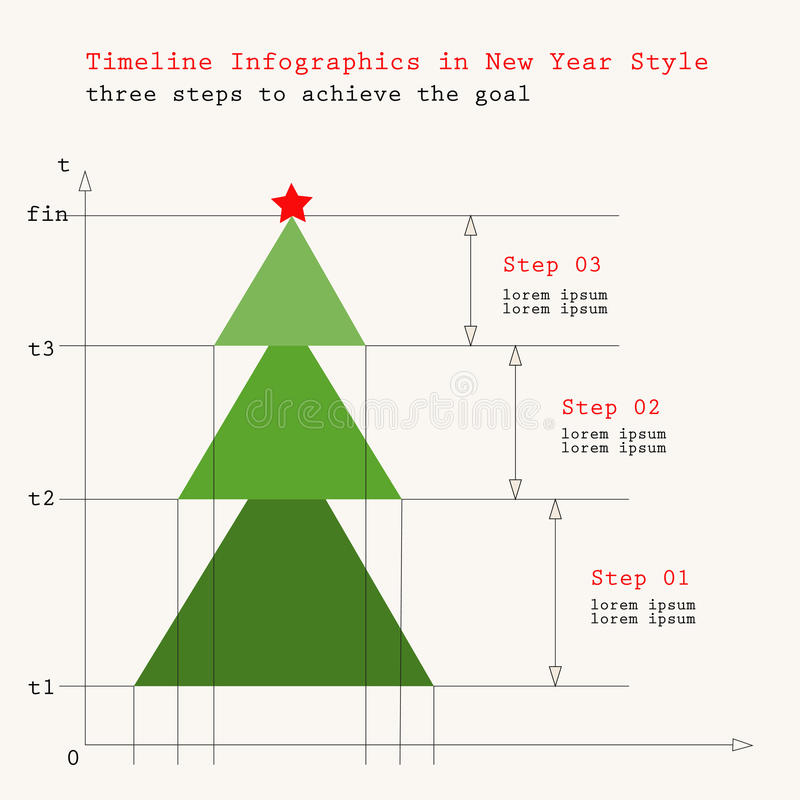 Graphiques d'infos de nouvelle année/Noël illustration stock