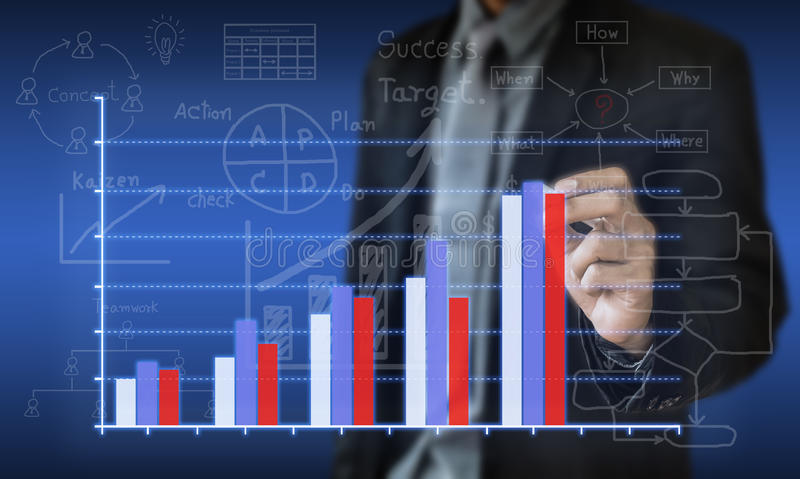 Graphiques de planification d'investissement productif photos libres de droits