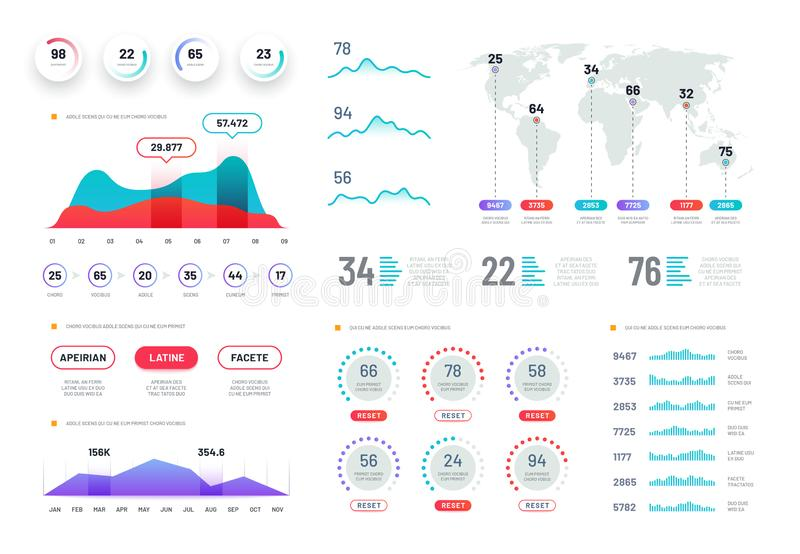 Graphiques de tableau de bord Écran de l'information de Hud, interface interactive futuriste avec des diagrammes et diagrammes In illustration de vecteur