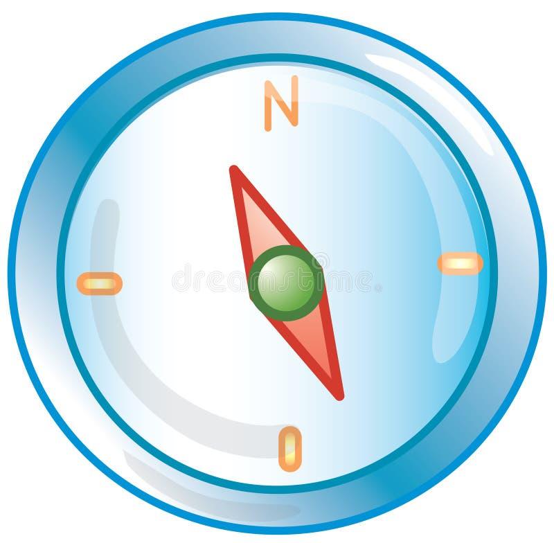 Graphisme de compas illustration de vecteur