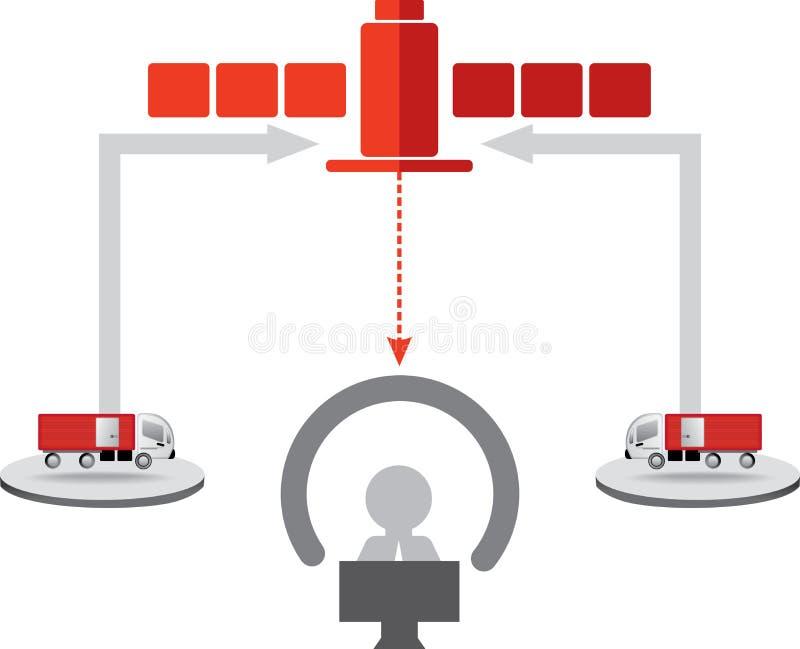 Graphismes de logistique Télématique de transport illustration de vecteur