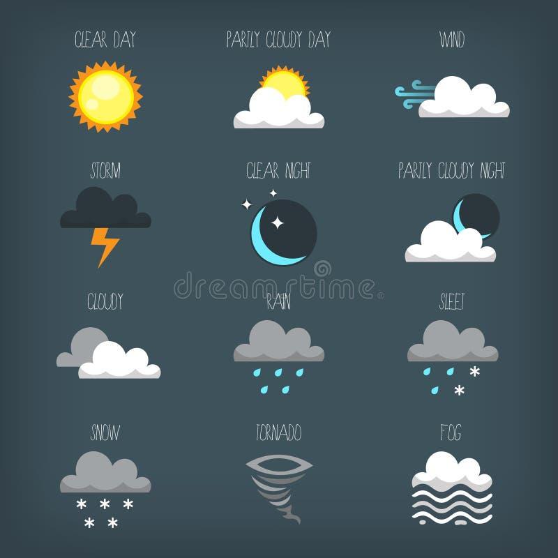 Graphismes de prévisions météorologiques illustration stock