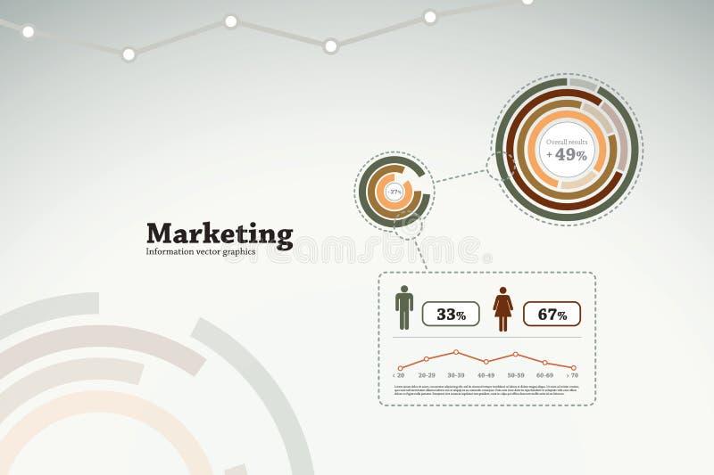 graphs infographicsmarknadsföringsstatistik stock illustrationer
