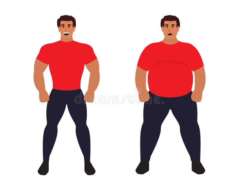 Grasa contra hombre delgado Cuerpo atlético del deporte sano que compara a malsano Ejemplo plano del vector ilustración del vector