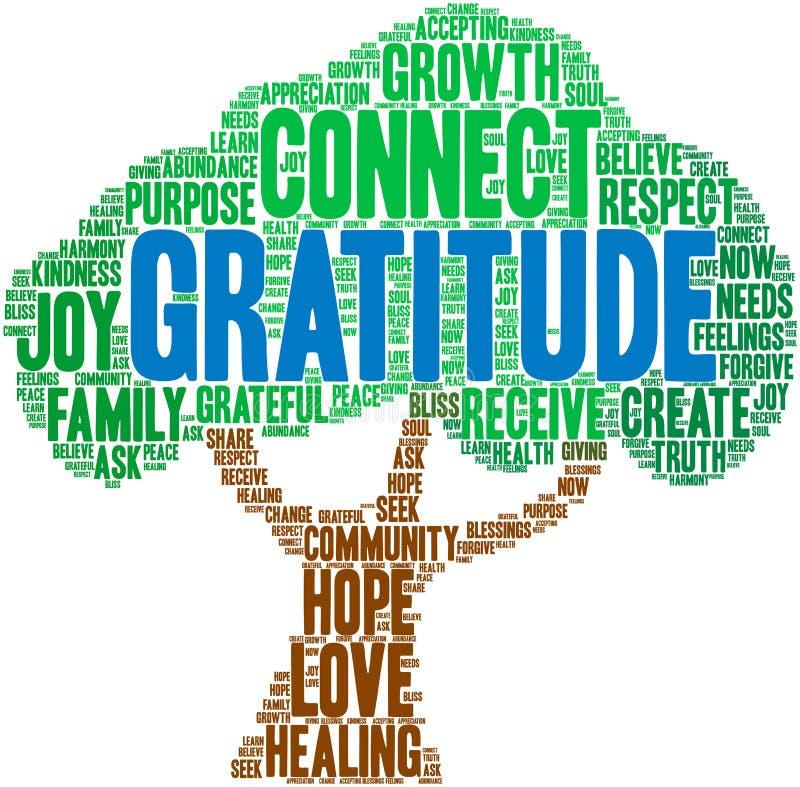 Gratitude Word Cloud vector illustration