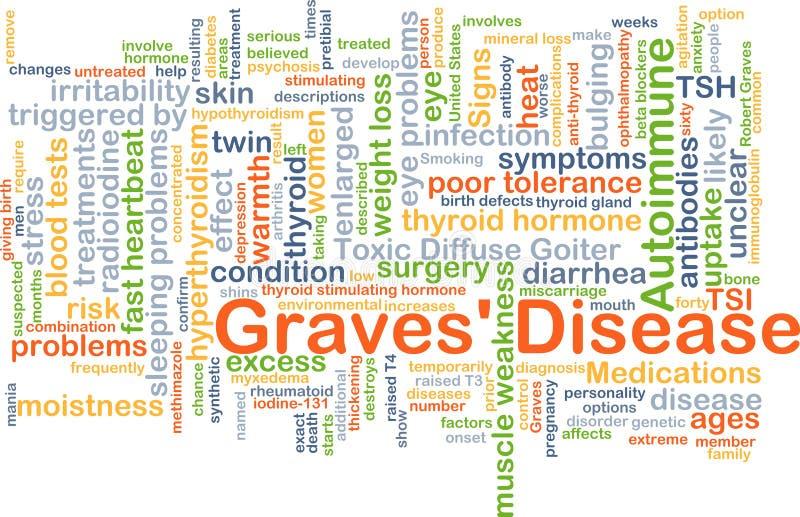 Graves' choroby tła pojęcie royalty ilustracja
