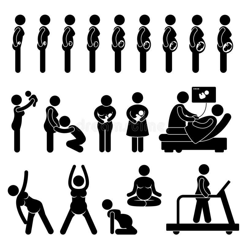 Gravid behandlingsetapp för havandeskap stock illustrationer