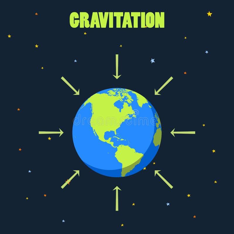 Gravitation auf Planet Erde Konzeptillustration mit und Pfeile die Shows, wie Kraft der Schwerkraft fungiert realistisch stock abbildung