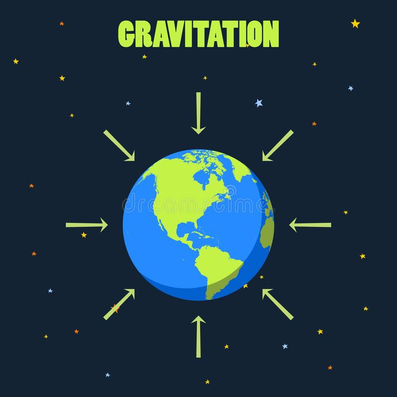 Gravitation on planet Earth . concept illustration with and arrows that shows how force of gravity acts . realistic. Gravitation on planet Earth concept stock illustration