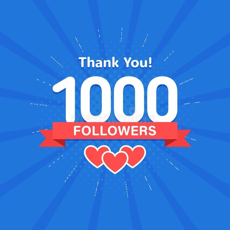 Grazie 1000 seguaci Scheda di congratulazione Concetto sociale di media di web Il blogger celebra un molto grande numero di royalty illustrazione gratis