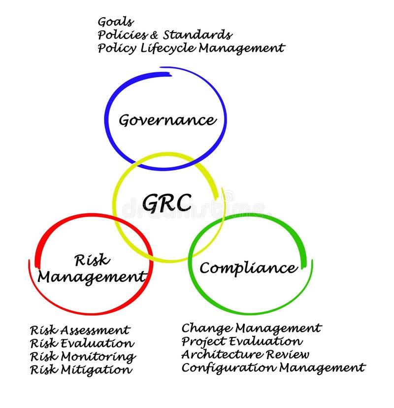GRC διανυσματική απεικόνιση