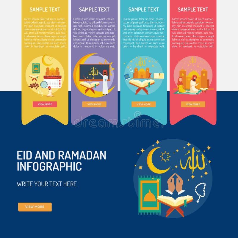 Eid and Ramadan Infographic vector illustration