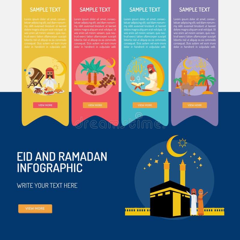 Eid and Ramadan Infographic stock illustration