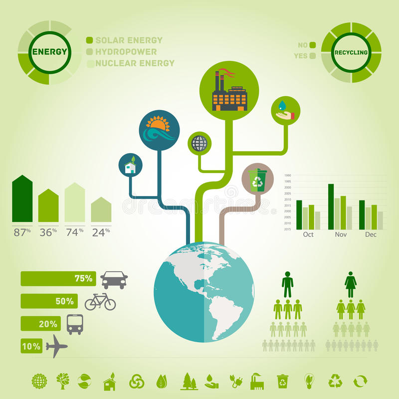 Green ecology, recycling info graphics collection, charts, symbols, graphic vector elements stock illustration