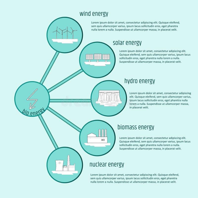 Green energy. Infographics. stock illustration
