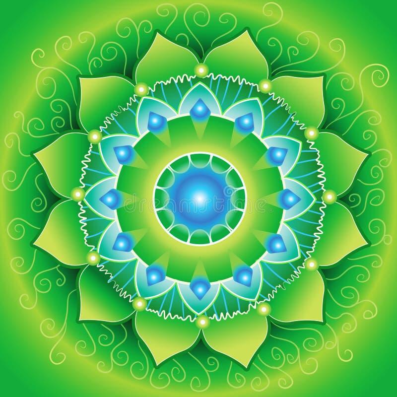 Green mandlala of anahata chakra. Circle background, bright green mandlala of anahata chakra, vector stock illustration