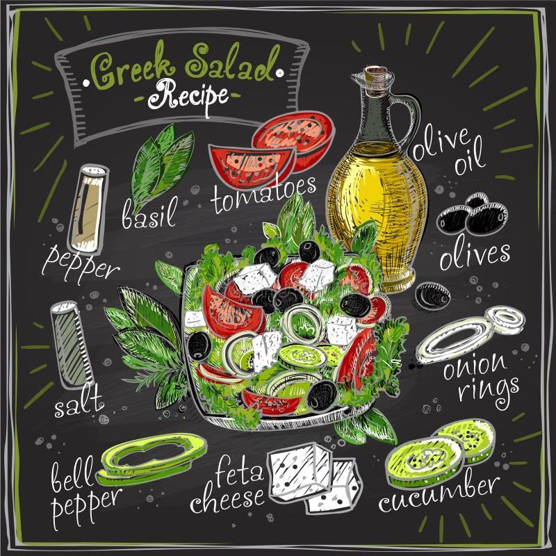 Grekisk design för svart tavla för salladrecept, salladmeny med ingredienser royaltyfri illustrationer